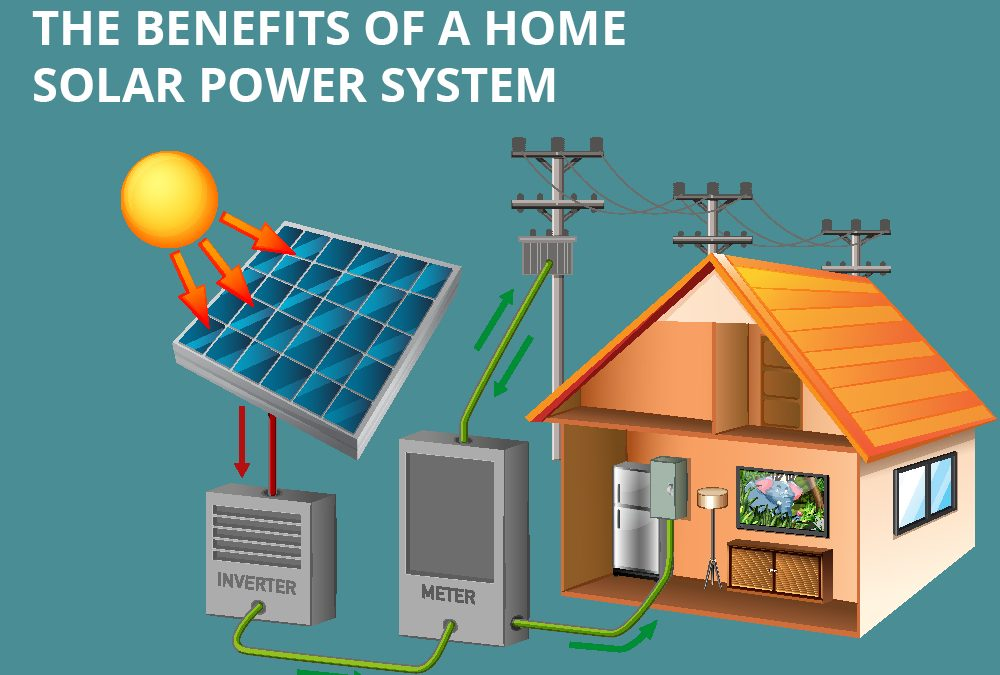 The Benefits of a Home Solar Power System