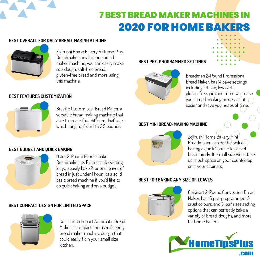 7 best bread maker machines in 2020 for home bakers