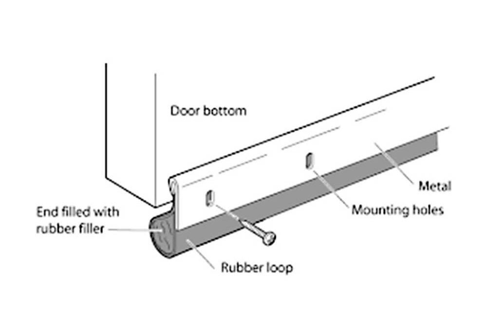 Do-it-Yourself Soundproofing Tips