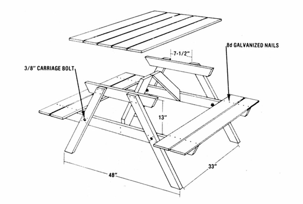 How I Built A Picnic Table